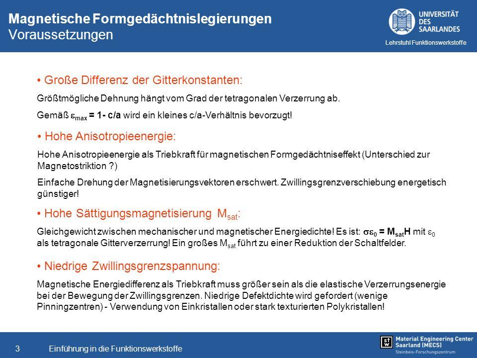 Einführung in die Funktionswerkstoffe3 Lehrstuhl Funktionswerkstoffe Magnetische Formgedächtnislegierungen Voraussetzungen Große Differenz der Gitterk