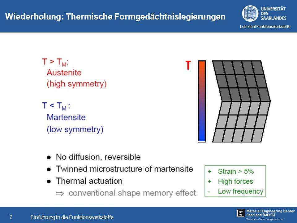 Einführung in die Funktionswerkstoffe7 Lehrstuhl Funktionswerkstoffe Wiederholung: Thermische Formgedächtnislegierungen