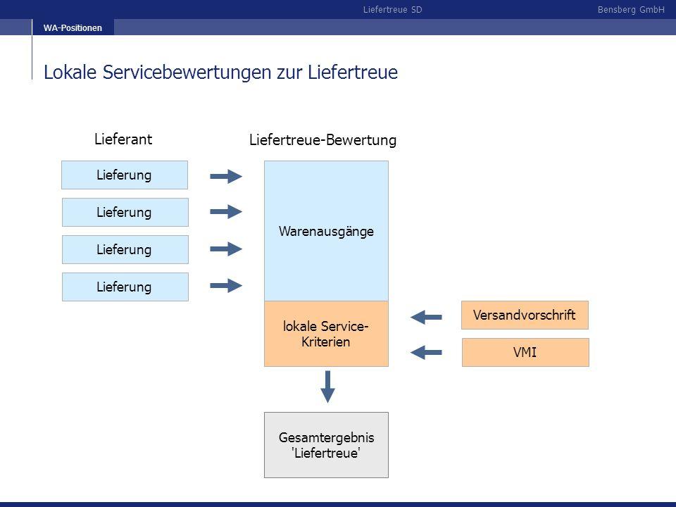 Bensberg GmbHLiefertreue SD Lieferant Lieferung Liefertreue-Bewertung Wareneingang: Donnerstag 100 St. Lokale Servicebewertungen zur Liefertreue Waren