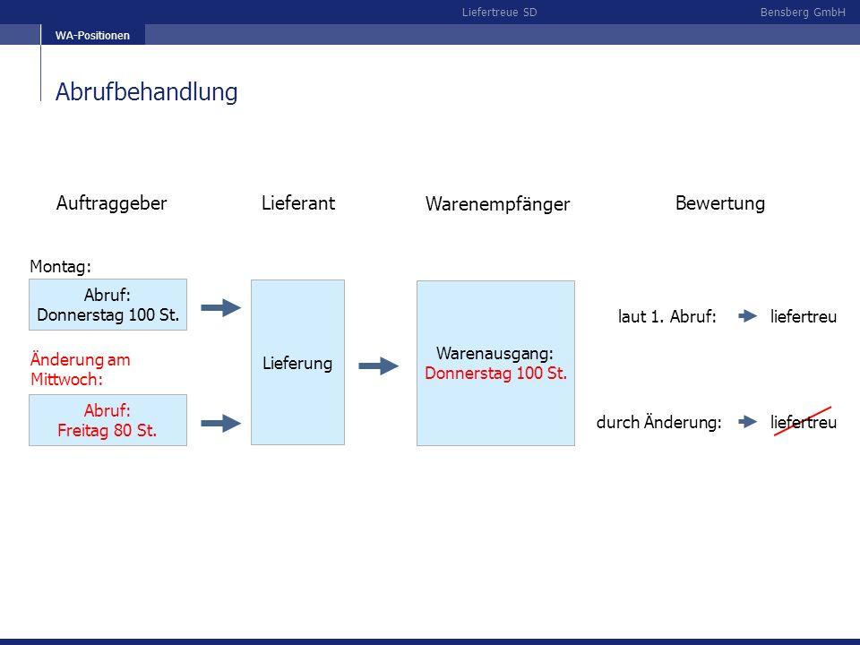 Bensberg GmbHLiefertreue SD Warenempfänger Warenausgang: Donnerstag 100 St. Änderung am Mittwoch: Abruf: Freitag 80 St. durch Änderung:liefertreu Ware