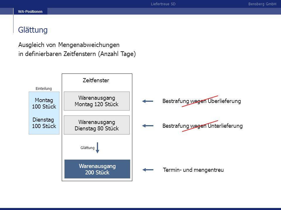 Bensberg GmbHLiefertreue SD Glättung WA-Positionen Montag 100 Stück Dienstag 100 Stück Einteilung Warenausgang Dienstag 80 Stück Bestrafung wegen Unte