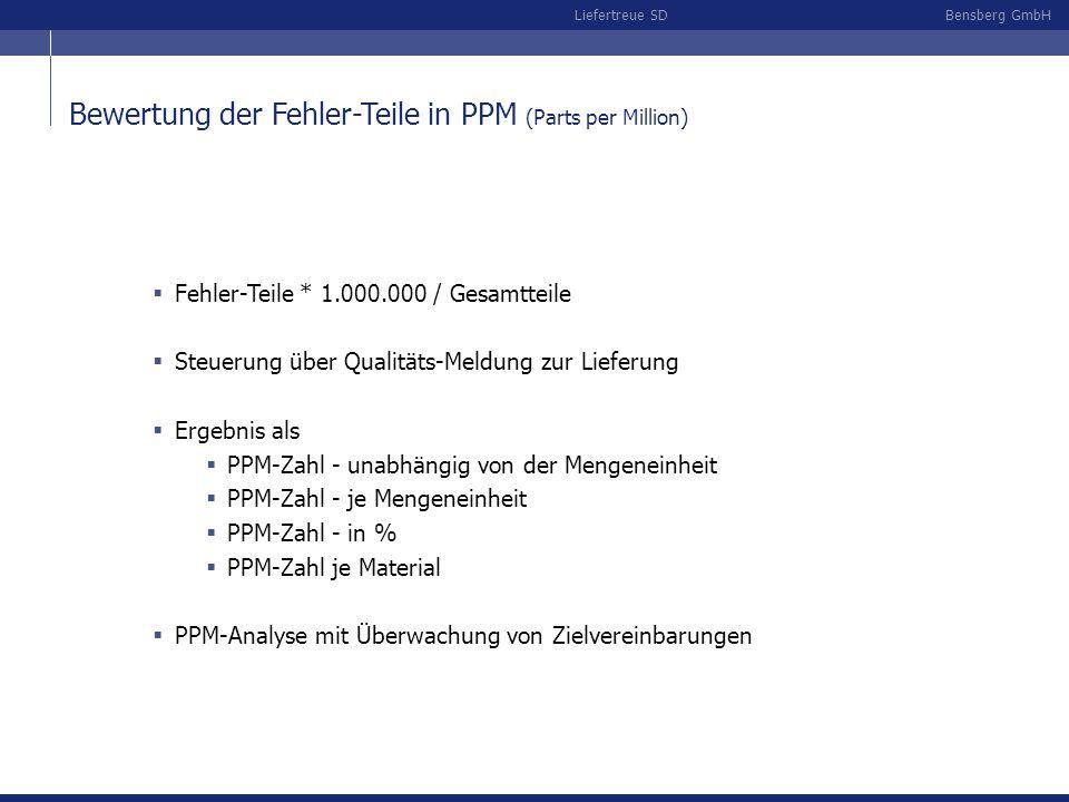 Bensberg GmbHLiefertreue SD Bewertung der Fehler-Teile in PPM (Parts per Million) Fehler-Teile * 1.000.000 / Gesamtteile Steuerung über Qualitäts-Meldung zur Lieferung Ergebnis als PPM-Zahl - unabhängig von der Mengeneinheit PPM-Zahl - je Mengeneinheit PPM-Zahl - in % PPM-Zahl je Material PPM-Analyse mit Überwachung von Zielvereinbarungen