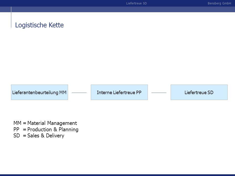 Bensberg GmbHLiefertreue SD Bemerkungen und Änderung der Bewertung Bemerkungen hinterlegt --> Markierung mit Blatt Einzelanalyse Änderung der Bewertung --> Markierung mit Blitz Feld mit Bewertung ist interaktiv