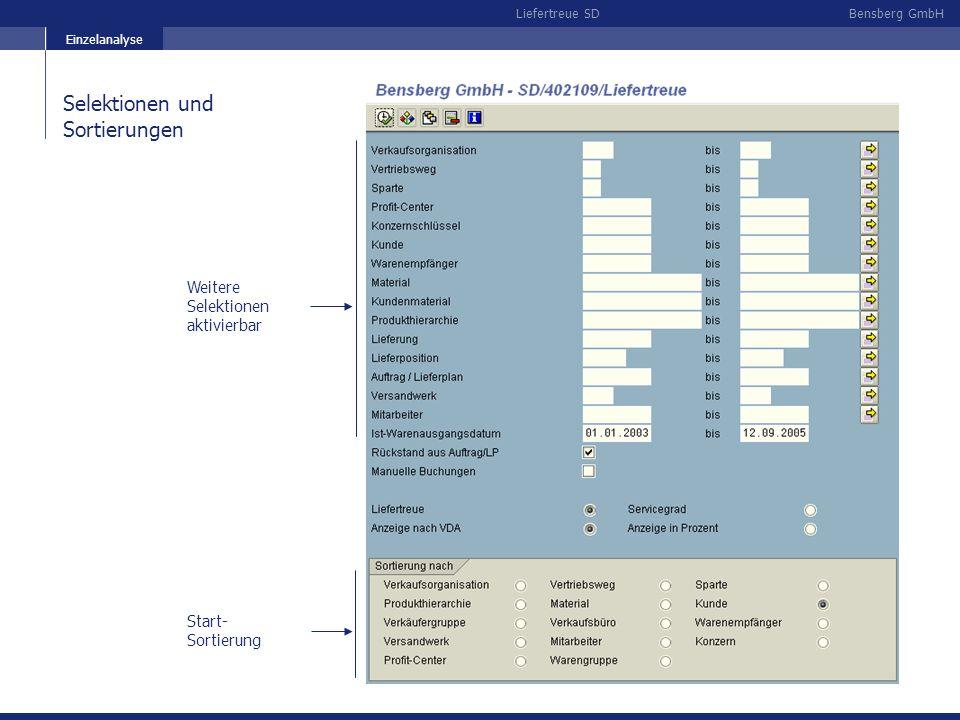 Bensberg GmbHLiefertreue SD Einzelanalyse Selektionen und Sortierungen Weitere Selektionen aktivierbar Start- Sortierung