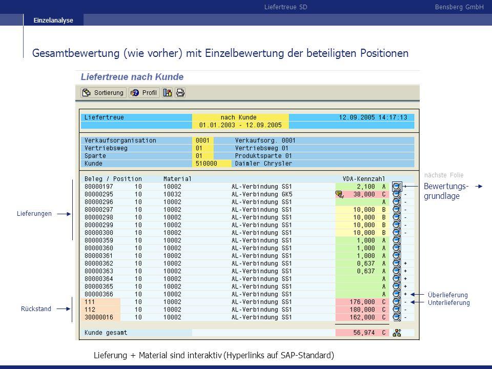 Bensberg GmbHLiefertreue SD Unterlieferung Gesamtbewertung (wie vorher) mit Einzelbewertung der beteiligten Positionen Lieferung + Material sind inter