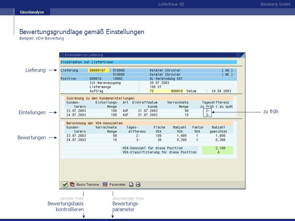 Bensberg GmbHLiefertreue SD Bewertungsgrundlage gemäß Einstellungen Beispiel: VDA-Bewertung Lieferung zu früh Bewertungsbasis kontrollieren nächste Fo