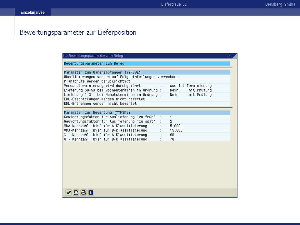 Bensberg GmbHLiefertreue SD Bewertungsparameter zur Lieferposition Einzelanalyse