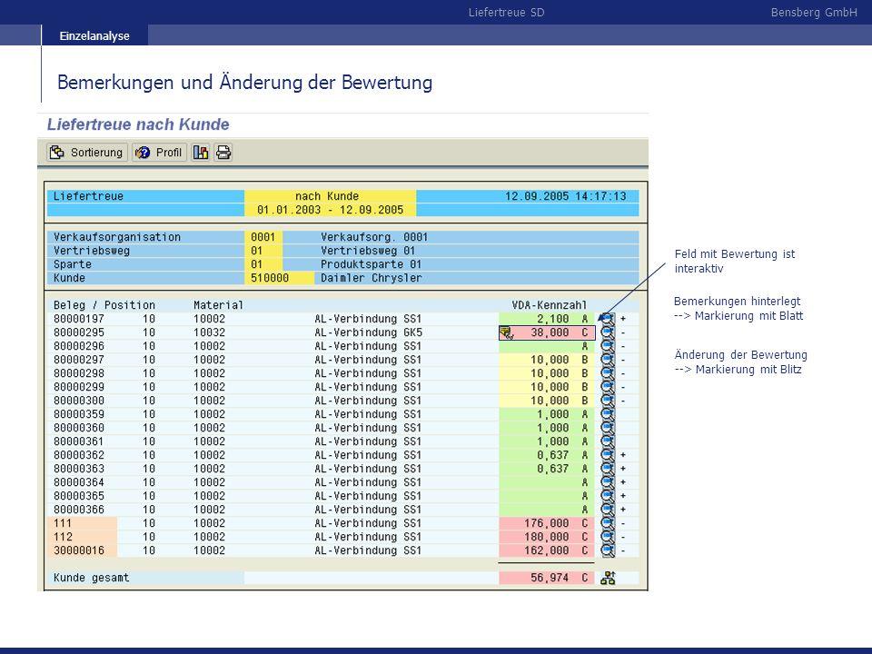 Bensberg GmbHLiefertreue SD Bemerkungen und Änderung der Bewertung Bemerkungen hinterlegt --> Markierung mit Blatt Einzelanalyse Änderung der Bewertun