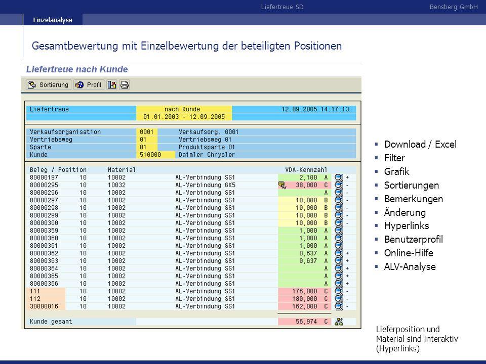 Bensberg GmbHLiefertreue SD Download / Excel Filter Grafik Sortierungen Bemerkungen Änderung Hyperlinks Benutzerprofil Online-Hilfe ALV-Analyse Gesamt