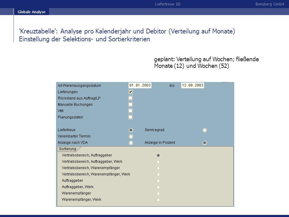 Bensberg GmbHLiefertreue SD 'Kreuztabelle': Analyse pro Kalenderjahr und Debitor (Verteilung auf Monate) Einstellung der Selektions- und Sortierkriter