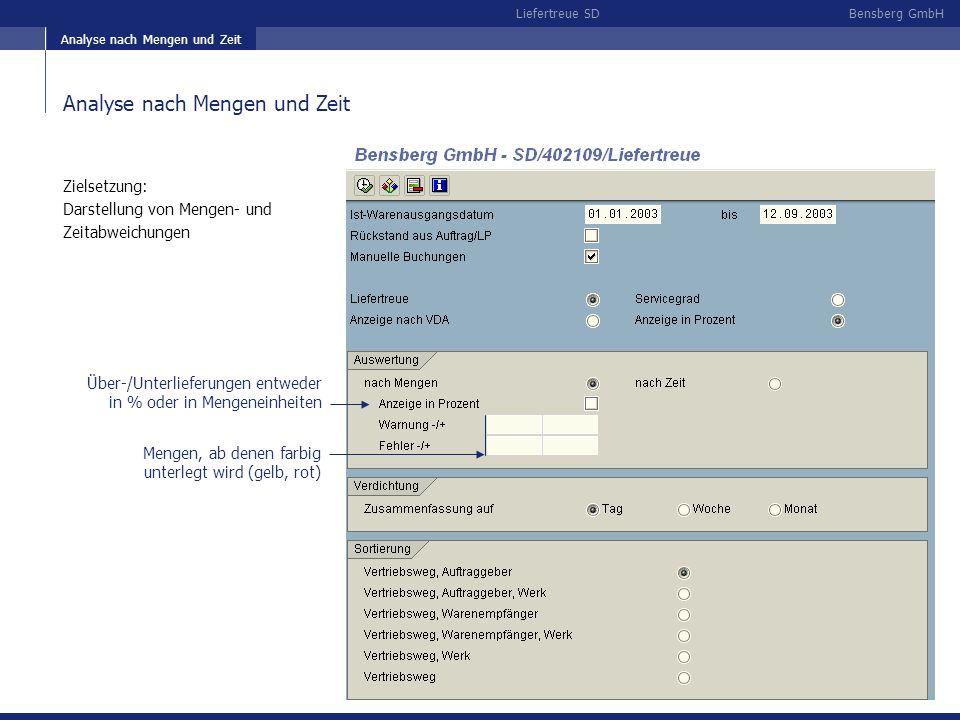 Bensberg GmbHLiefertreue SD Analyse nach Mengen und Zeit Zielsetzung: Darstellung von Mengen- und Zeitabweichungen Über-/Unterlieferungen entweder in