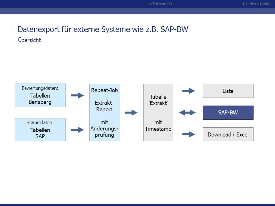 Bensberg GmbHLiefertreue SD Bewertungsdaten: Tabellen Bensberg Repeat-Job Extrakt- Report mit Änderungs- prüfung Stammdaten: Tabellen SAP Tabelle 'Ext