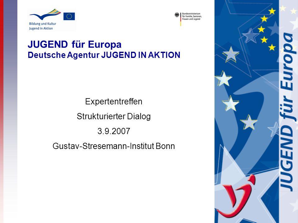 JUGEND für Europa Deutsche Agentur JUGEND IN AKTION Expertentreffen Strukturierter Dialog 3.9.2007 Gustav-Stresemann-Institut Bonn