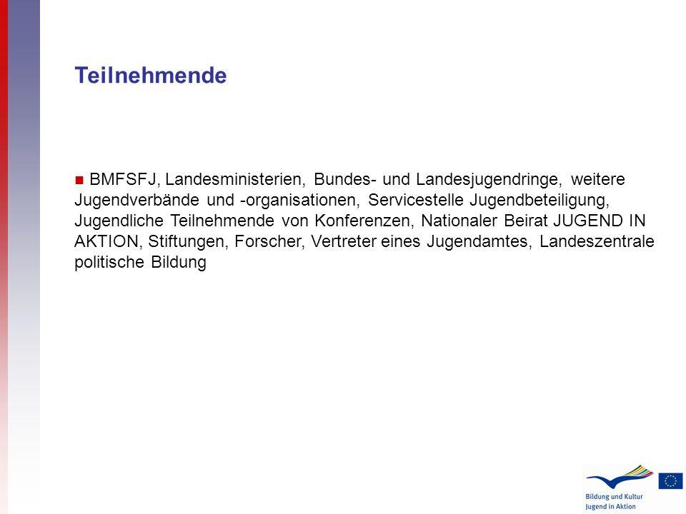 Teilnehmende BMFSFJ, Landesministerien, Bundes- und Landesjugendringe, weitere Jugendverbände und -organisationen, Servicestelle Jugendbeteiligung, Ju