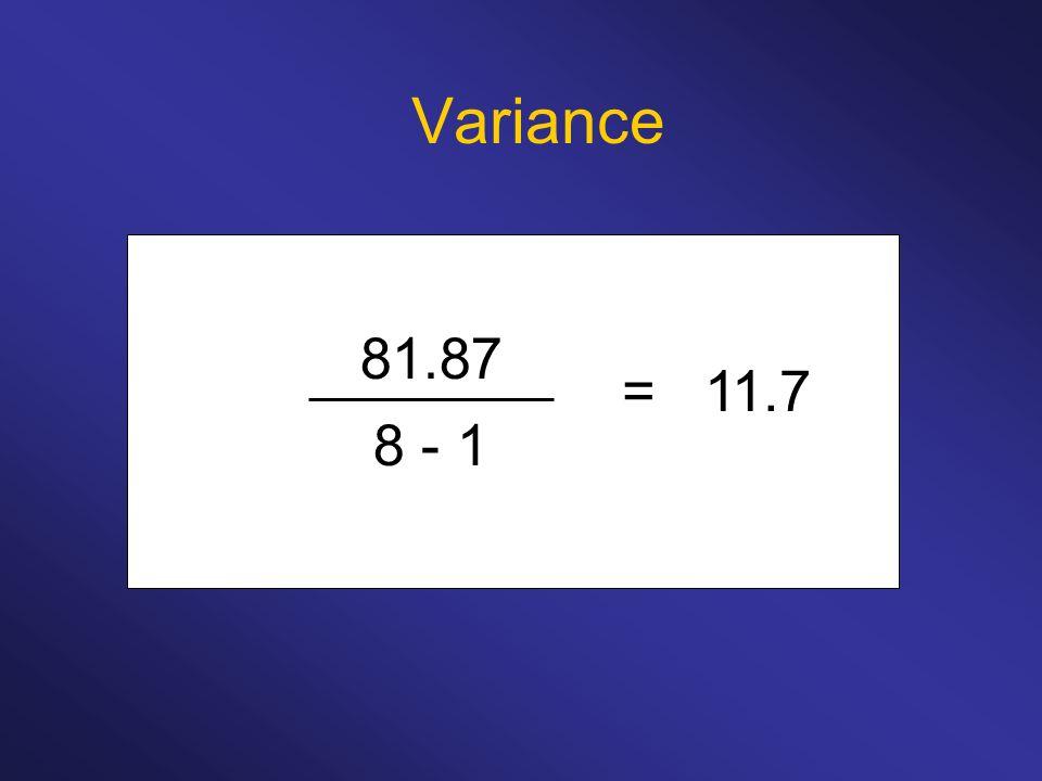 Variance 81.87 8 - 1 = 11.7
