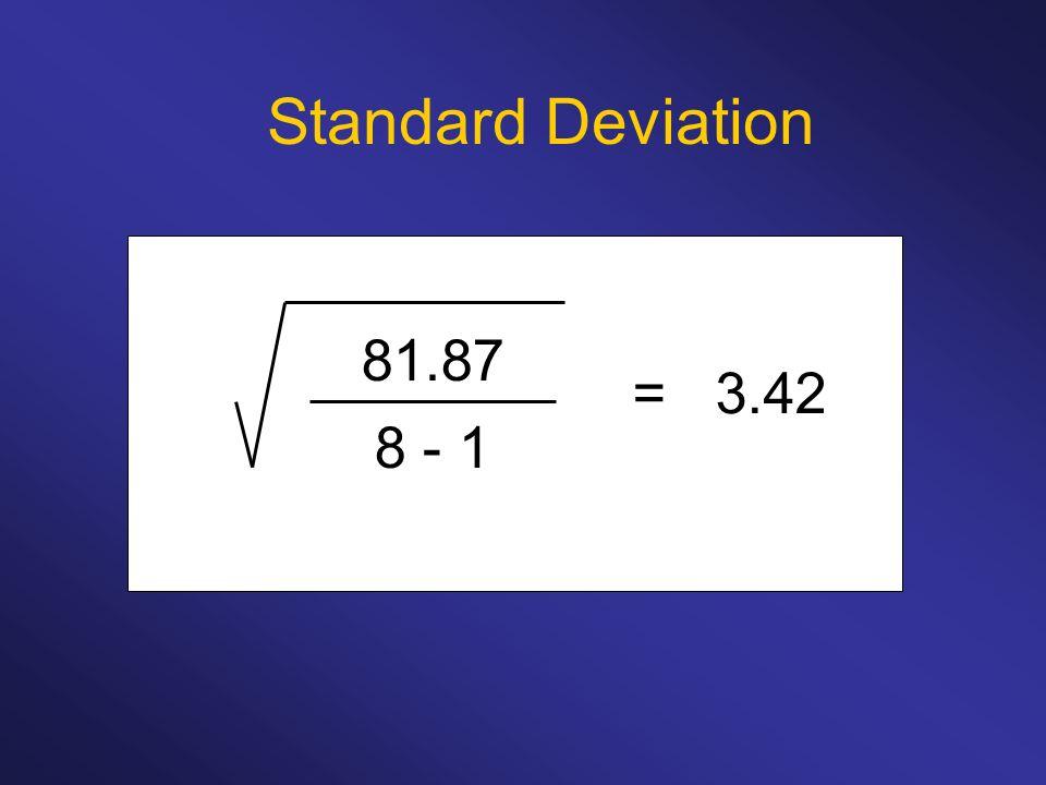 Standard Deviation 81.87 8 - 1 = 3.42