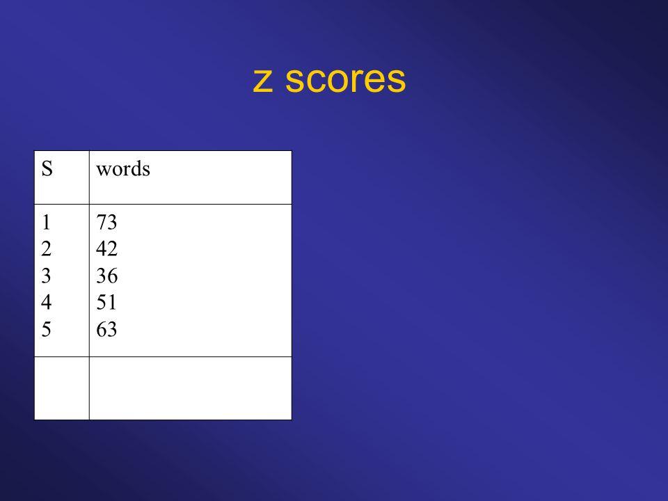 z scores Swords 1234512345 73 42 36 51 63