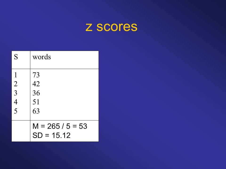 z scores Swords 1234512345 73 42 36 51 63 M = 265 / 5 = 53 SD = 15.12
