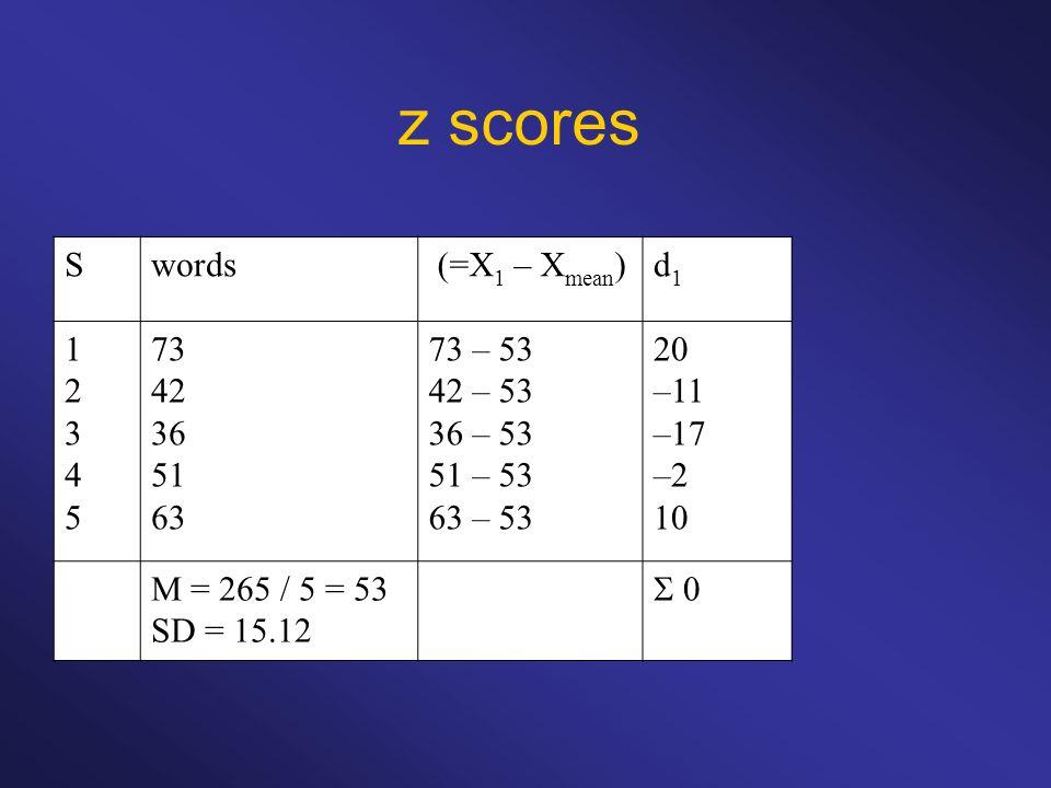 z scores Swords (=X 1 – X mean )d1d1 1234512345 73 42 36 51 63 73 – 53 42 – 53 36 – 53 51 – 53 63 – 53 20 –11 –17 –2 10 M = 265 / 5 = 53 SD = 15.12 0