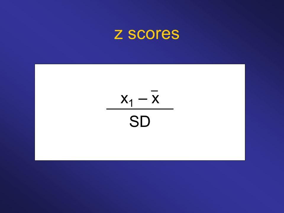 z scores x 1 – x SD