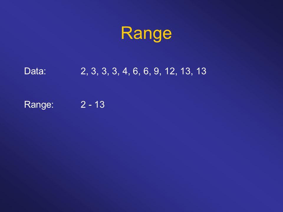z scores Test 1 – candidate ATest 2 – candidate B ScenarioScoreMeanSDScoreMeanSD 141495349