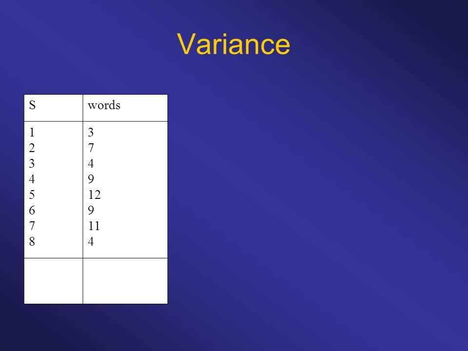 Variance Swords 1234567812345678 3 7 4 9 12 9 11 4