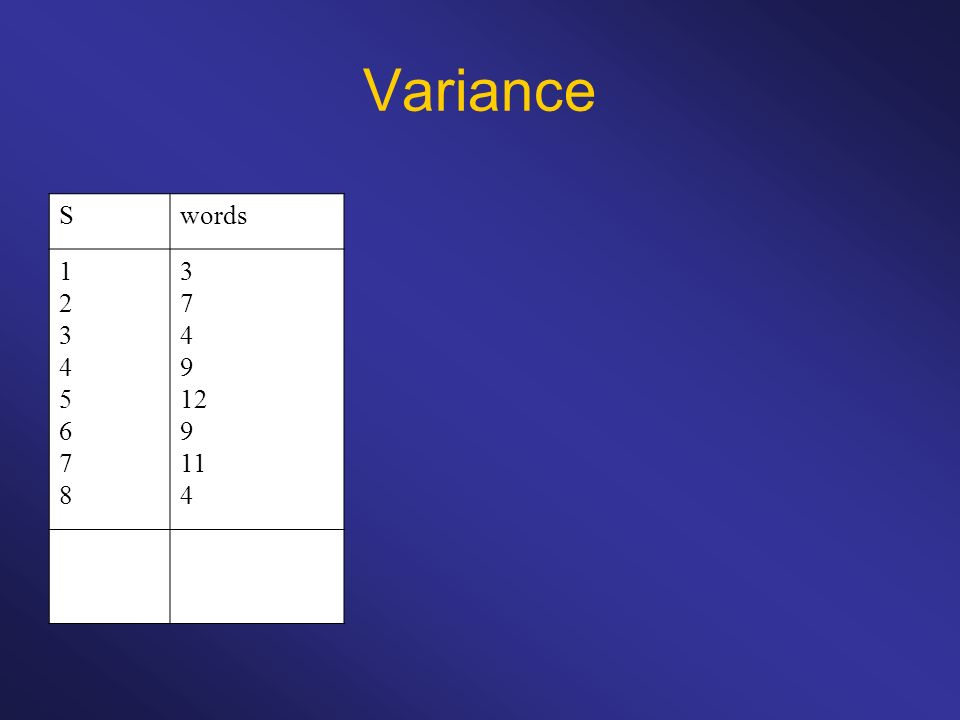 z scores Test 1 – candidate ATest 2 – candidate B ScenarioScoreMeanSDScoreMeanSD 141495349 24149 6 5358 6