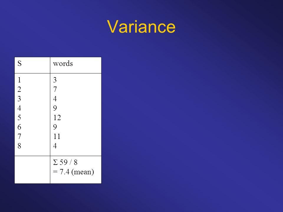 Variance Swords(=X 1 – X mean ) 1234567812345678 3 7 4 9 12 9 11 4 3 – 7.4 7 – 7.4 4 – 7.4 9 – 7.4 12 – 7.4 9 – 7.4 11 – 7.4 4 – 7.4 59 / 8 = 7.4 (mean)
