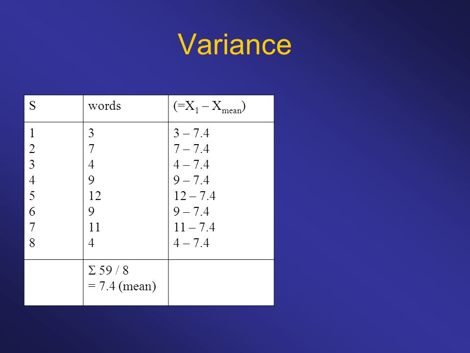 Variance Swords(=X 1 – X mean )d1d1 1234567812345678 3 7 4 9 12 9 11 4 3 – 7.4 7 – 7.4 4 – 7.4 9 – 7.4 12 – 7.4 9 – 7.4 11 – 7.4 4 – 7.4 –4.4 –0.4 –3.4 1.6 4.6 1.6 3.6 –3.4 59 / 8 = 7.4 (mean)