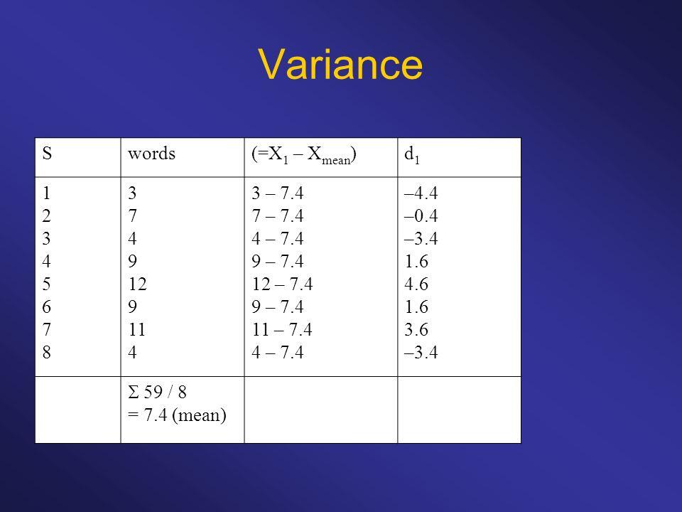 Variance Swords(=X 1 – X mean )d1d1 1234567812345678 3 7 4 9 12 9 11 4 3 – 7.4 7 – 7.4 4 – 7.4 9 – 7.4 12 – 7.4 9 – 7.4 11 – 7.4 4 – 7.4 –4.4 –0.4 –3.4 1.6 4.6 1.6 3.6 –3.4 59 / 8 = 7.4 (mean) 0 / 8 = 0