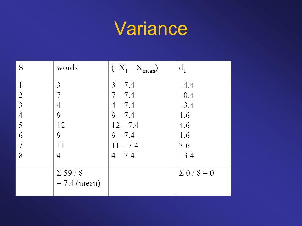Variance Swords(=X 1 – X mean )d1d1 d 1 2 (residuals) 1234567812345678 3 7 4 9 12 9 11 4 3 – 7.4 7 – 7.4 4 – 7.4 9 – 7.4 12 – 7.4 9 – 7.4 11 – 7.4 4 – 7.4 –4.4 –0.4 –3.4 1.6 4.6 1.6 3.6 –3.4 19.36 0.16 11.56 2.56 21.16 2.56 12.96 11.56 59 / 8 = 7.4 (mean) 0 / 8 = 0 81.87
