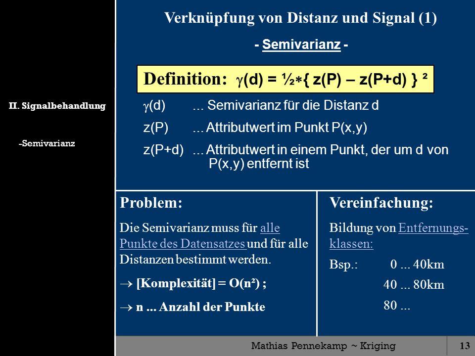 Mathias Pennekamp ~ Kriging13 Definition: (d) = ½ { z(P) – z(P+d) } ² (d)... Semivarianz für die Distanz d z(P)... Attributwert im Punkt P(x,y) z(P+d)