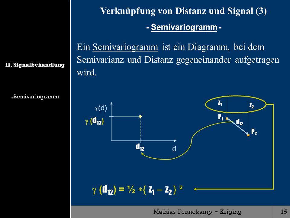 Mathias Pennekamp ~ Kriging15 Verknüpfung von Distanz und Signal (3) - Semivariogramm - Ein Semivariogramm ist ein Diagramm, bei dem Semivarianz und D