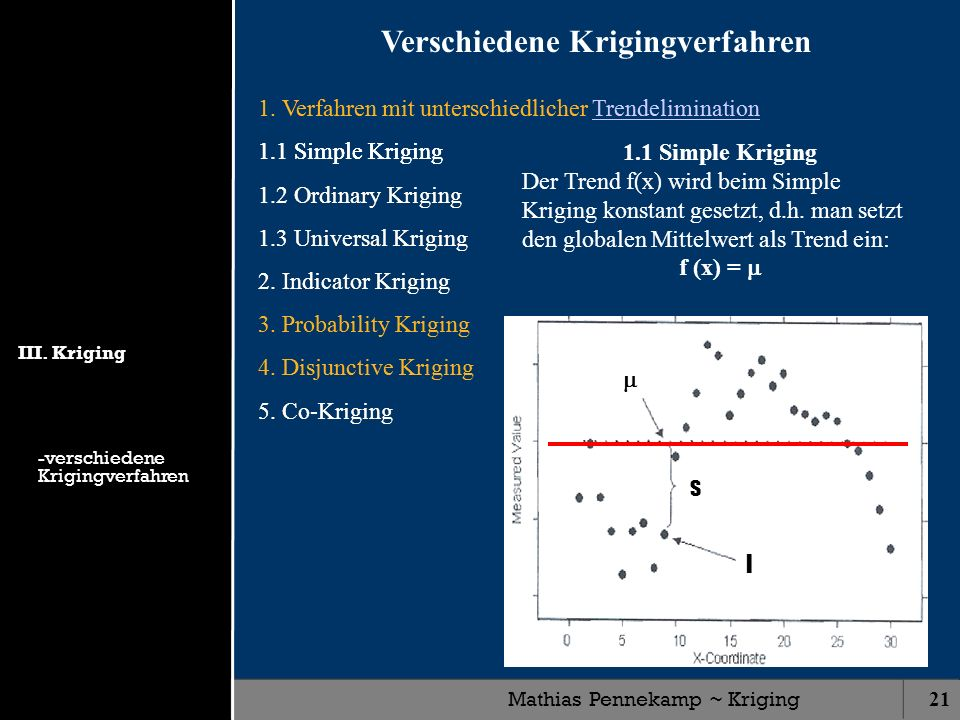 Mathias Pennekamp ~ Kriging21 l s Verschiedene Krigingverfahren 1. Verfahren mit unterschiedlicher TrendeliminationTrendelimination 1.1 Simple Kriging