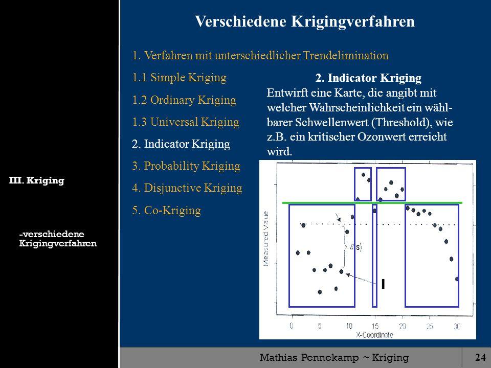 Mathias Pennekamp ~ Kriging24 1. Verfahren mit unterschiedlicher Trendelimination 1.1 Simple Kriging 1.2 Ordinary Kriging 1.3 Universal Kriging 2. Ind