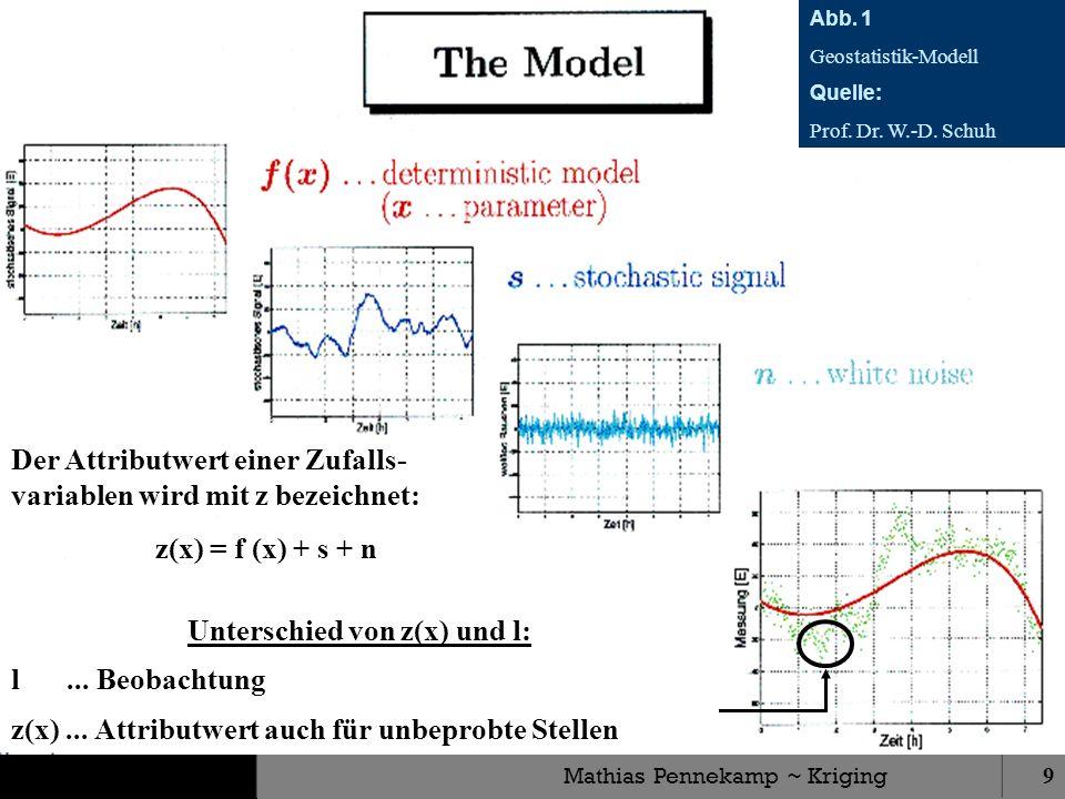 Mathias Pennekamp ~ Kriging9 Der Attributwert einer Zufalls- variablen wird mit z bezeichnet: z(x) = f (x) + s + n Unterschied von z(x) und l: l... Be
