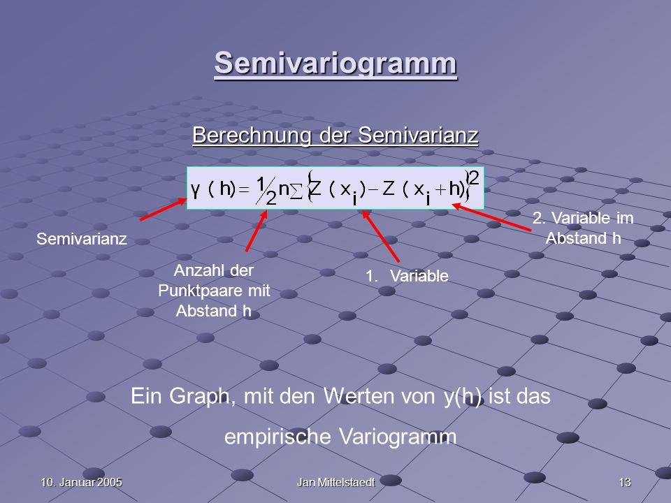 1310. Januar 2005Jan Mittelstaedt Semivariogramm Berechnung der Semivarianz Semivarianz Anzahl der Punktpaare mit Abstand h 1.Variable 2. Variable im