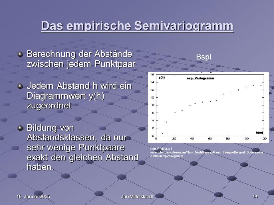 1410. Januar 2005Jan Mittelstaedt Das empirische Semivariogramm Berechnung der Abstände zwischen jedem Punktpaar Jedem Abstand h wird ein Diagrammwert