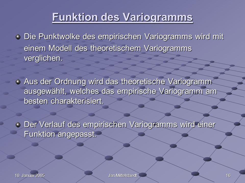 1610. Januar 2005Jan Mittelstaedt Funktion des Variogramms Die Punktwolke des empirischen Variogramms wird mit einem Modell des theoretischem Variogra