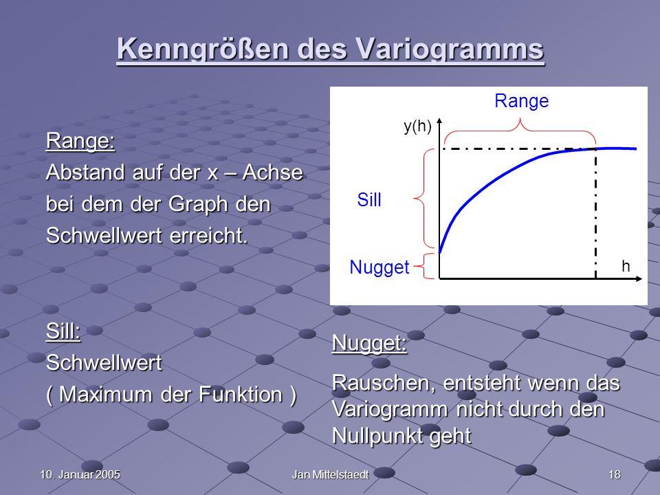 1810. Januar 2005Jan Mittelstaedt Kenngrößen des Variogramms Range: Abstand auf der x – Achse bei dem der Graph den Schwellwert erreicht. Sill:Schwell