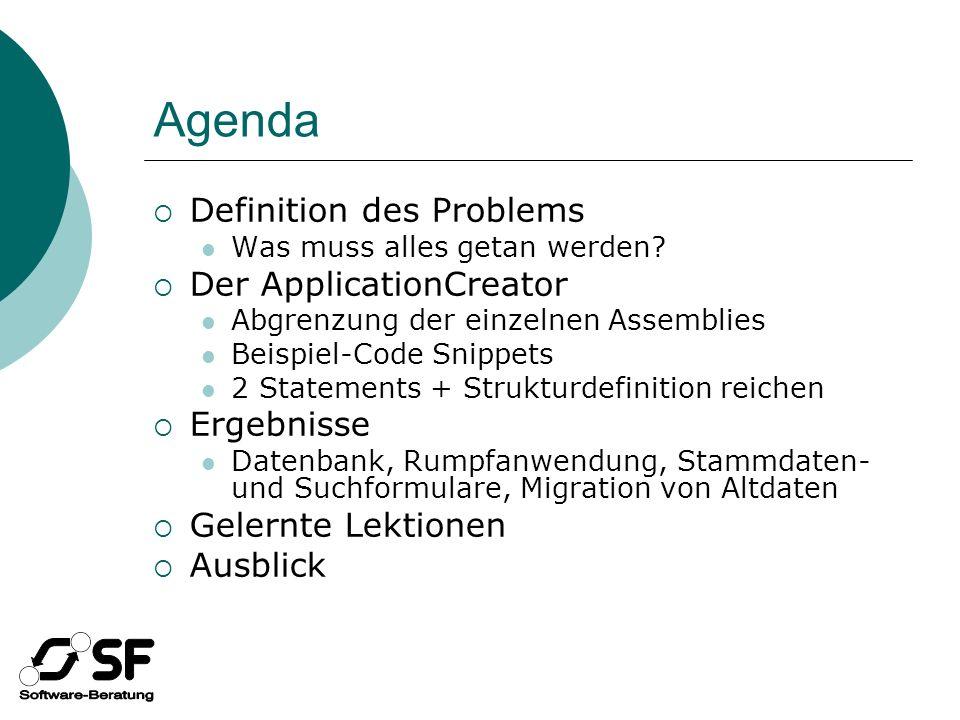 Agenda Definition des Problems Was muss alles getan werden.