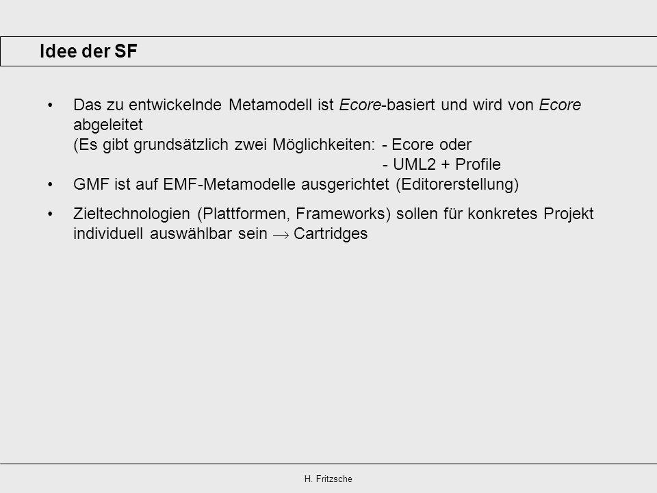 H. Fritzsche Das zu entwickelnde Metamodell ist Ecore-basiert und wird von Ecore abgeleitet (Es gibt grundsätzlich zwei Möglichkeiten: - Ecore oder -