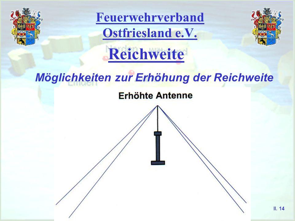 Feuerwehrverband Ostfriesland e.V. Reichweite Möglichkeiten zur Erhöhung der Reichweite II. 13