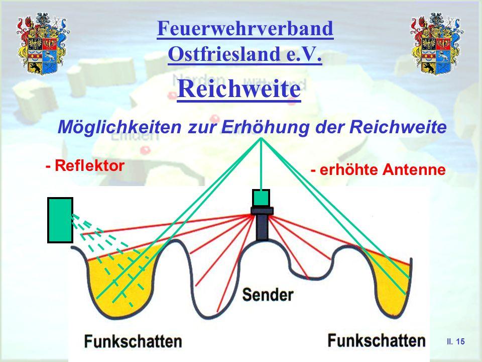 Feuerwehrverband Ostfriesland e.V. Reichweite Möglichkeiten zur Erhöhung der Reichweite II. 14