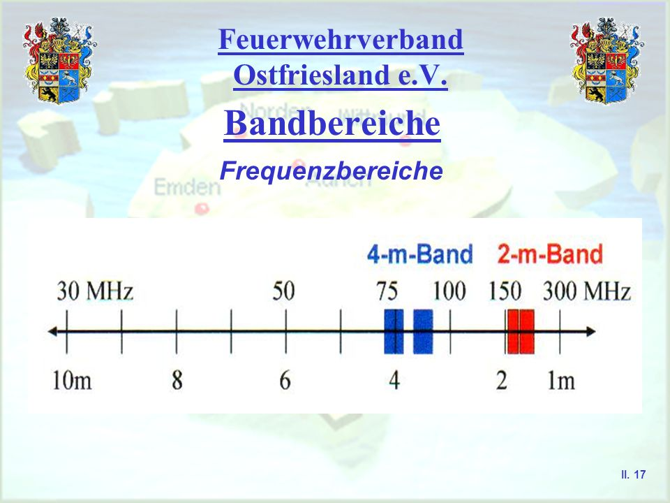 Feuerwehrverband Ostfriesland e.V. Bandbereiche Frequenzbereiche II. 16