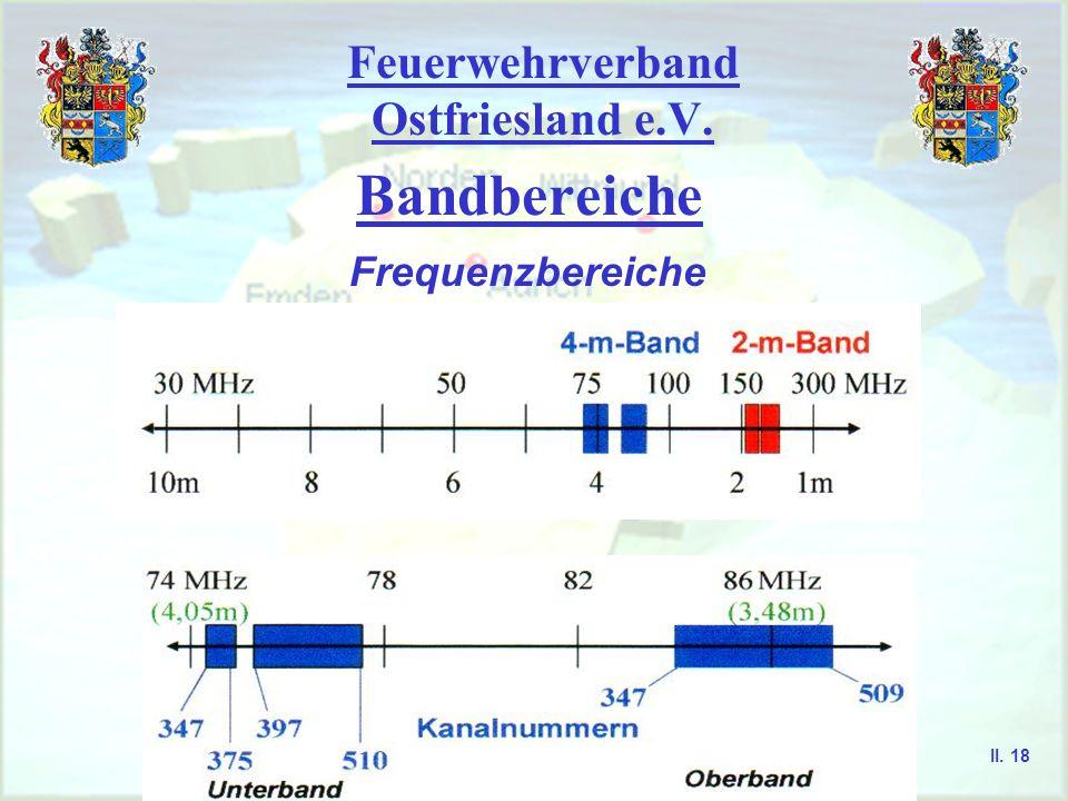 Feuerwehrverband Ostfriesland e.V. Bandbereiche Frequenzbereiche II. 17