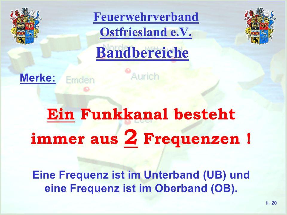 Feuerwehrverband Ostfriesland e.V. Bandbereiche Frequenzbereiche II. 19