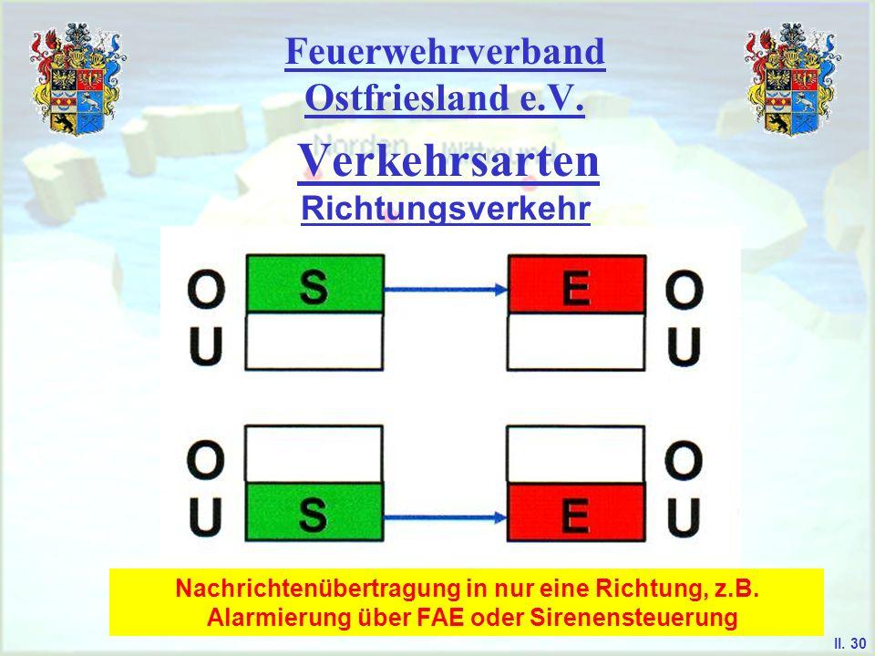 Feuerwehrverband Ostfriesland e.V. Betriebskanäle Mehrfachverteilung eines Funkkanals (466) II. 29