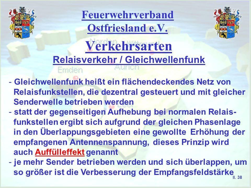 Feuerwehrverband Ostfriesland e.V. Verkehrsarten Relaisverkehr / Gleichwellenfunk II. 37
