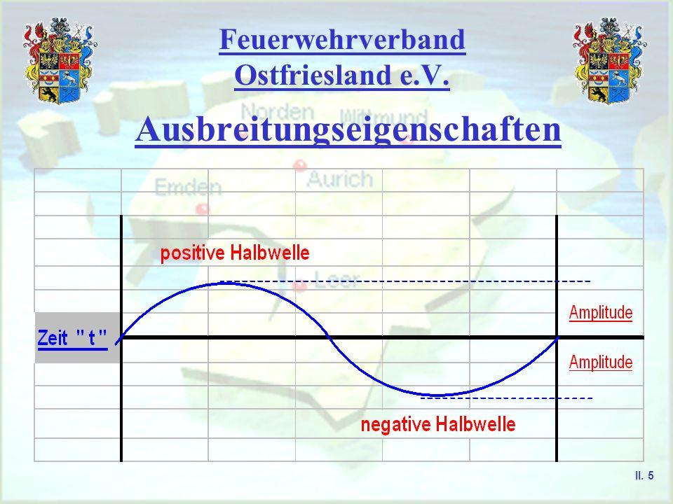 Feuerwehrverband Ostfriesland e.V. Ausbreitungseigenschaften II. 4